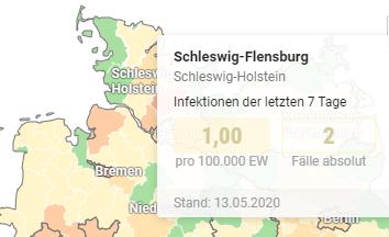 Coronavirus Neuinfektionen innerhalb der letzten sieben Tage im Kreis Schleswig-Flensburg. Stand 13.05.2020. Quelle: RKI/Funke Mediengruppe